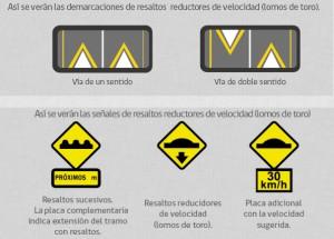 Resaltos reductores de velocidad en Chile