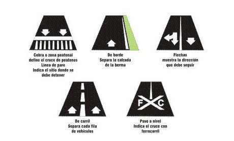 señales-tránsito-horizontales-seguridad-vial-Chile