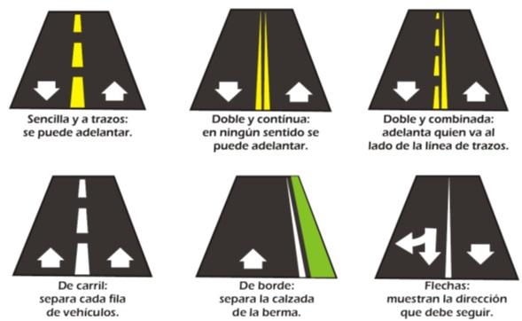 señales-transito-seguridad-vial-Chile